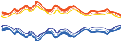Swiftwater Safety Institute